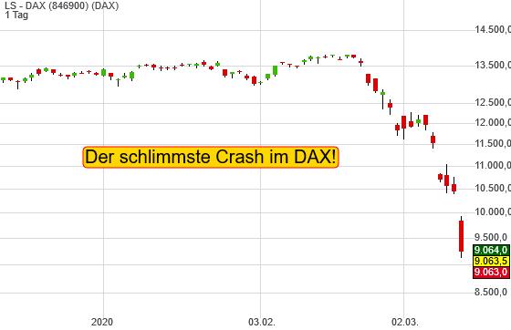LS - DAX (-13,03%)