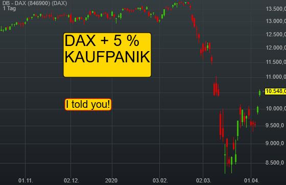 DB - DAX (4,79%)